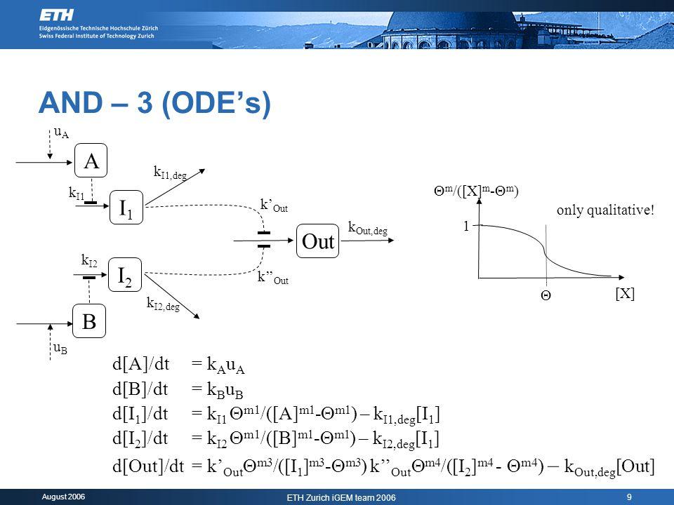August 2006 ETH Zurich iGEM team 2006 9 uBuB k I1 A B I2I2 I1I1 Out uAuA k' Out k I2,deg k I1,deg k I2 k Out,deg k'' Out AND – 3 (ODE's) d[A]/dt= k A u A d[B]/dt = k B u B d[I 1 ]/dt= k I1  m1 /([A] m1 -  m1 ) – k I1,deg [I 1 ] d[I 2 ]/dt= k I2  m1 /([B] m1 -  m1 ) – k I2,deg [I 1 ] d[Out]/dt= k' Out  m3 /([I 1 ] m3 -  m3 ) k'' Out  m4 /([I 2 ] m4 -  m4 ) – k Out,deg [Out] [X]  m /([X] m -  m )  1 only qualitative!