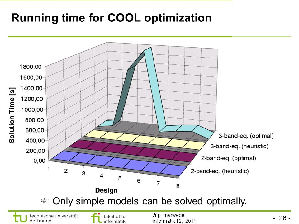 - 26 -  p. marwedel, informatik 12, 2011 Running time for COOL optimization  Only simple models can be solved optimally.