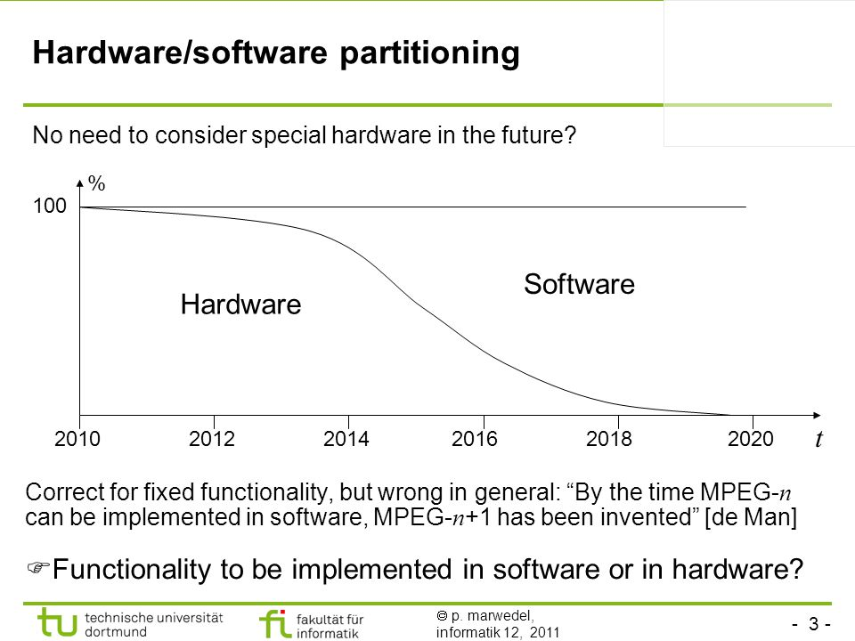 - 3 -  p. marwedel, informatik 12, 2011 Hardware/software partitioning  Functionality to be implemented in software or in hardware? Correct for fixe