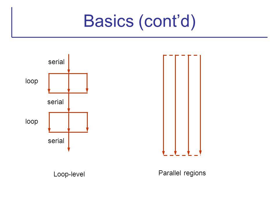 Basics (cont'd) loop Loop-level Parallel regions serial