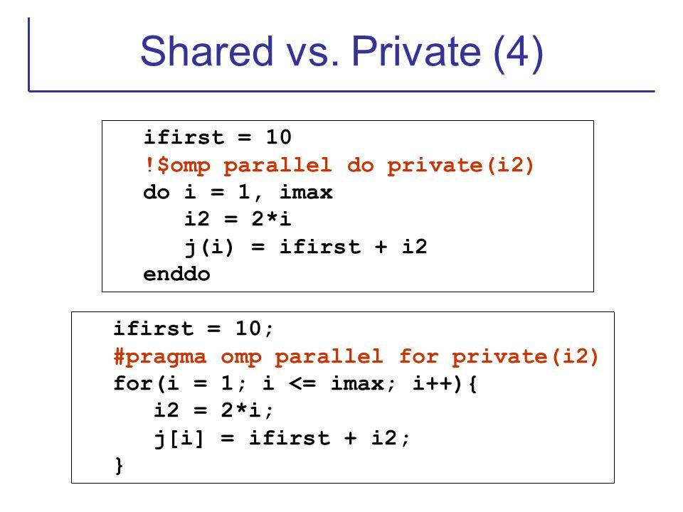 Shared vs. Private (4) ifirst = 10 !$omp parallel do private(i2) do i = 1, imax i2 = 2*i j(i) = ifirst + i2 enddo ifirst = 10; #pragma omp parallel fo
