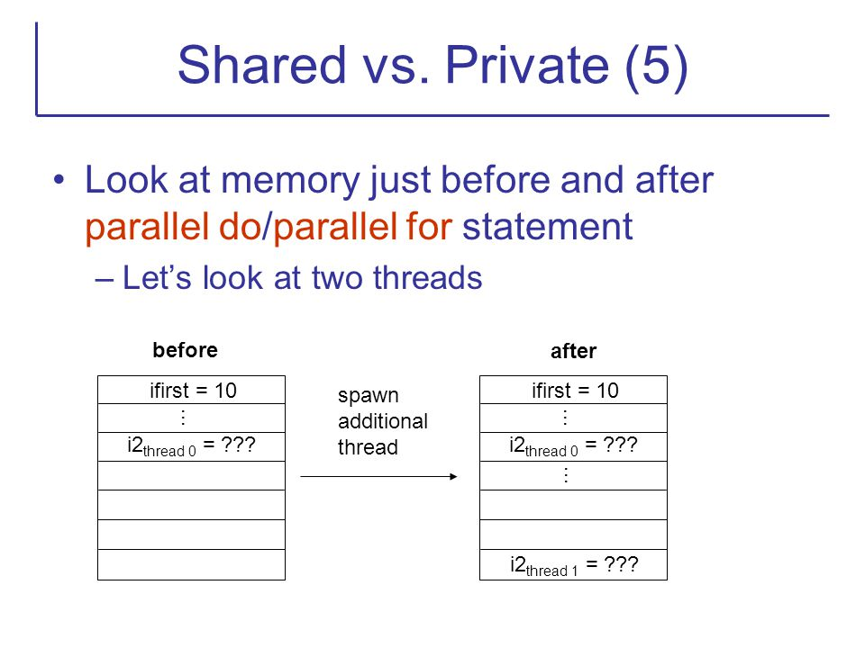 Shared vs. Private (5) Look at memory just before and after parallel do/parallel for statement –Let's look at two threads ifirst = 10 … i2 thread 0 =