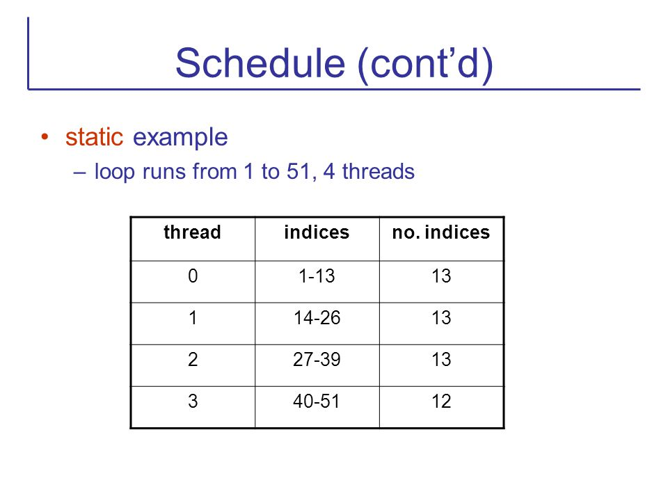 Schedule (cont'd) static example –loop runs from 1 to 51, 4 threads threadindicesno. indices 01-1313 114-2613 227-3913 340-5112