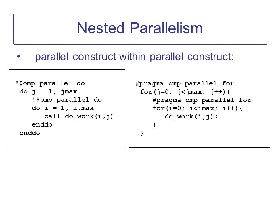 parallel construct within parallel construct: Nested Parallelism !$omp parallel do do j = 1, jmax !$omp parallel do do i = 1, i,max call do_work(i,j)