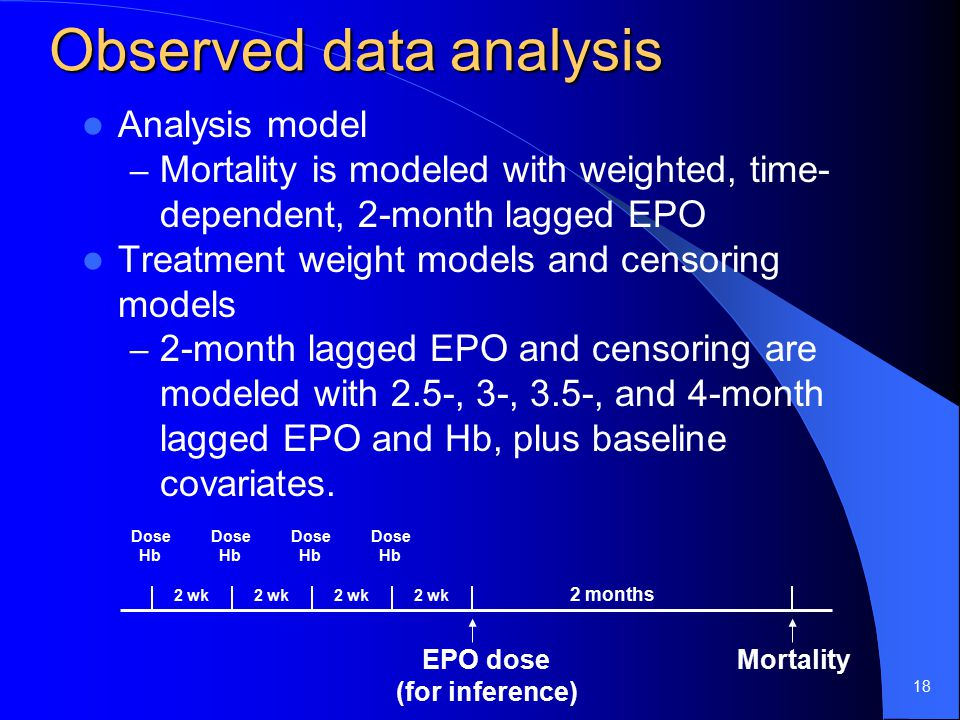 18 Observed data analysis Analysis model – Mortality is modeled with weighted, time- dependent, 2-month lagged EPO Treatment weight models and censoring models – 2-month lagged EPO and censoring are modeled with 2.5-, 3-, 3.5-, and 4-month lagged EPO and Hb, plus baseline covariates.