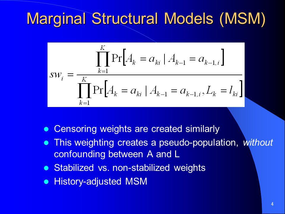 15 MSM Simulation 2 : Results Design: Dataset A Design: Dataset B n=520 runs PHREG: mean=0.750 median=0.750 CI=0.7456-0.7541 MSM: mean=0.737 median=0.737 CI=0.7314-0.7419 PHREG: mean=0.999 median=0.999 CI=0.9877-1.0112 MSM: mean=0.883 median=0.874 CI=0.7220-1.0434