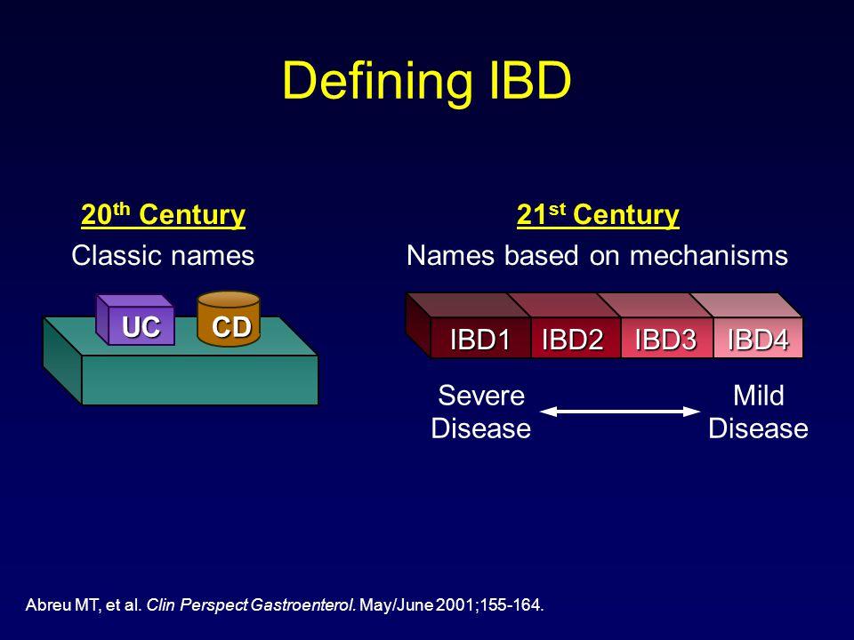 Defining IBD CDUC 20 th Century Classic names Abreu MT, et al. Clin Perspect Gastroenterol. May/June 2001;155-164. IBD1IBD2IBD3IBD4 Severe Disease Mil