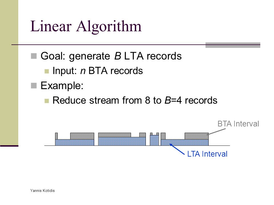 Yannis Kotidis Linear Algorithm Goal: generate B LTA records Input: n BTA records Example: Reduce stream from 8 to B=4 records BTA Interval LTA Interval
