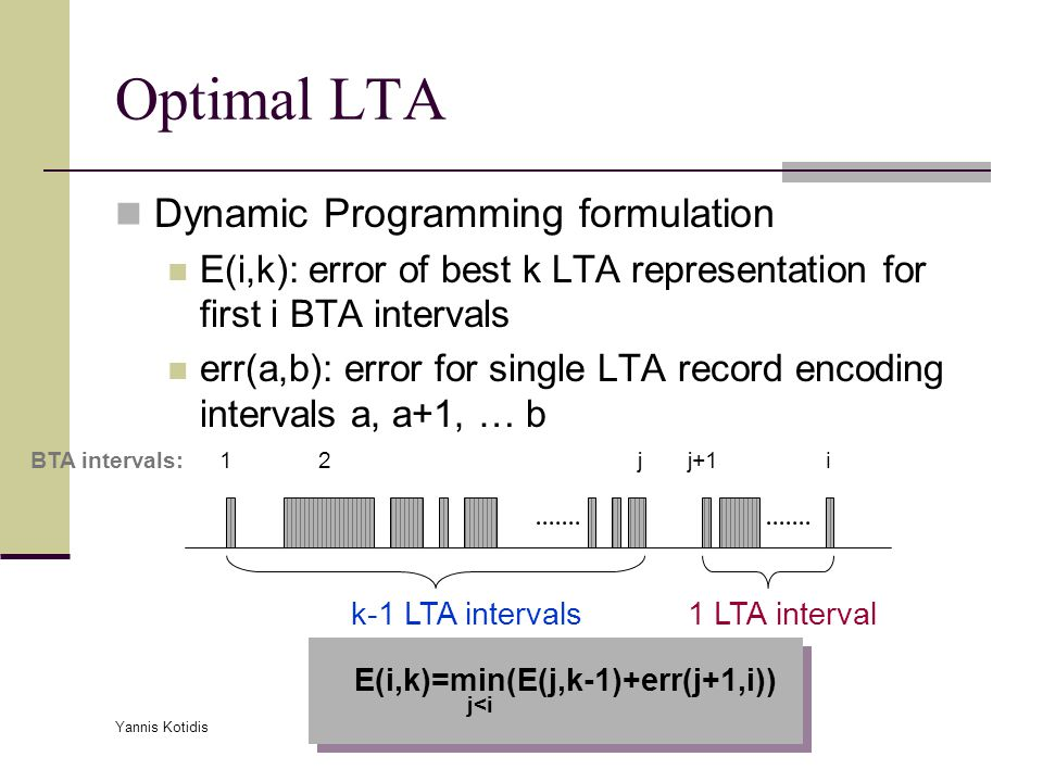 Yannis Kotidis Optimal LTA Dynamic Programming formulation E(i,k): error of best k LTA representation for first i BTA intervals err(a,b): error for single LTA record encoding intervals a, a+1, … b k-1 LTA intervals 12jj+1i 1 LTA interval E(i,k)=min(E(j,k-1)+err(j+1,i)) j<i BTA intervals: