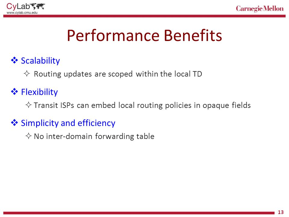 Performance Benefits  Scalability  Routing updates are scoped within the local TD  Flexibility  Transit ISPs can embed local routing policies in o