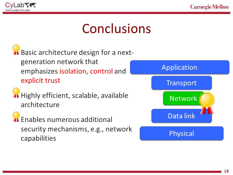 Conclusions Basic architecture design for a next- generation network that emphasizes isolation, control and explicit trust Highly efficient, scalable,
