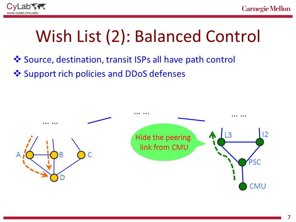 Wish List (2): Balanced Control 77 … CMU PSC I2 L3 … D CAB Hide the peering link from CMU Hide the peering link from CMU  Source, destination, transit ISPs all have path control  Support rich policies and DDoS defenses