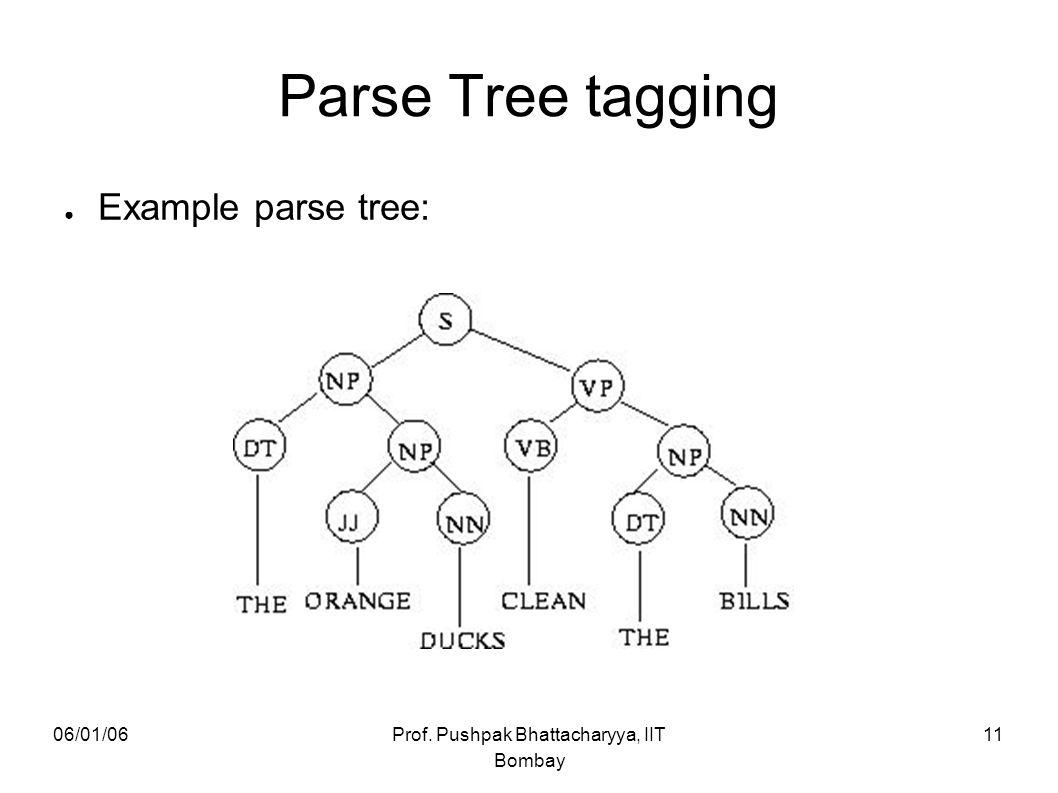 06/01/06Prof. Pushpak Bhattacharyya, IIT Bombay 11 Parse Tree tagging ● Example parse tree:
