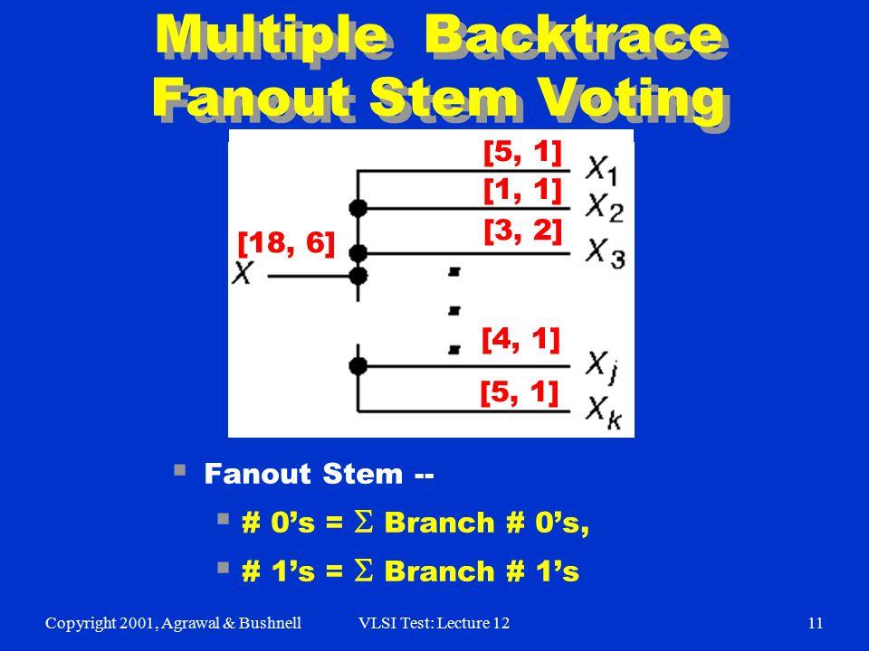 Copyright 2001, Agrawal & BushnellVLSI Test: Lecture 1211 Multiple Backtrace Fanout Stem Voting  Fanout Stem --  # 0's =  Branch # 0's,  # 1's =  Branch # 1's [5, 1] [1, 1] [3, 2] [4, 1] [5, 1] [18, 6]
