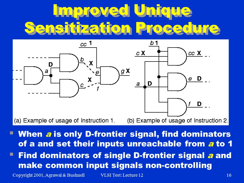 Copyright 2001, Agrawal & BushnellVLSI Test: Lecture 1216 Improved Unique Sensitization Procedure  When a is only D-frontier signal, find dominators