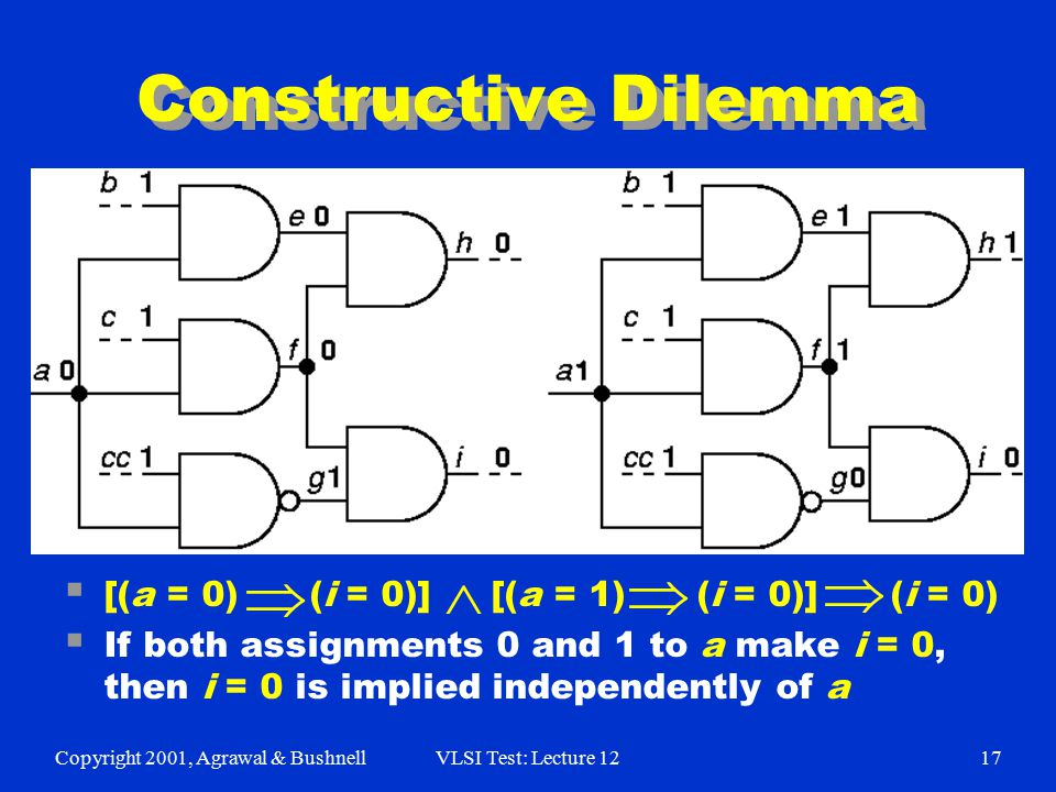 Copyright 2001, Agrawal & BushnellVLSI Test: Lecture 1217 Constructive Dilemma  [(a = 0) (i = 0)] [(a = 1) (i = 0)] (i = 0)  If both assignments 0 a