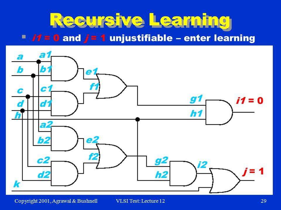 Copyright 2001, Agrawal & BushnellVLSI Test: Lecture 1229 Recursive Learning  i1 = 0 and j = 1 unjustifiable – enter learning i1 = 0 j = 1 a1 b1 h c1 k d1 b a d c d2 c2 b2 a2 f2 e2 f1 e1 h2 g2 g1 h1 i2