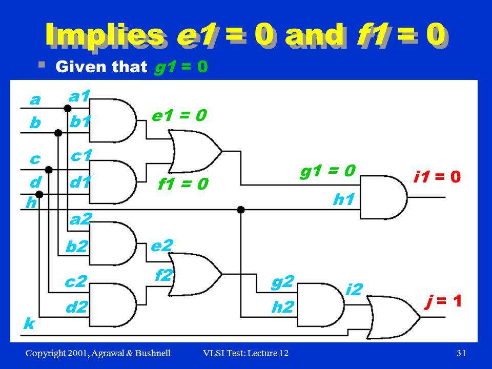 Copyright 2001, Agrawal & BushnellVLSI Test: Lecture 1231 Implies e1 = 0 and f1 = 0  Given that g1 = 0 i1 = 0 j = 1 a1 b1 h c1 k d1 b a d c d2 c2 b2 a2 f2 e2 h2 g2 h1 i2 g1 = 0 f1 = 0 e1 = 0