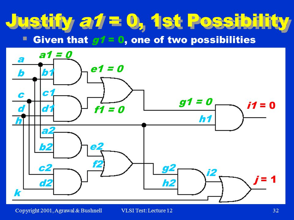 Copyright 2001, Agrawal & BushnellVLSI Test: Lecture 1232 Justify a1 = 0, 1st Possibility  Given that g1 = 0, one of two possibilities i1 = 0 j = 1 a1 = 0 b1 h c1 k d1 b a d c d2 c2 b2 a2 f2 e2 h2 g2 h1 i2 g1 = 0 f1 = 0 e1 = 0