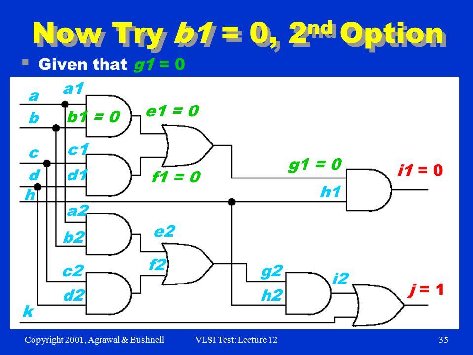 Copyright 2001, Agrawal & BushnellVLSI Test: Lecture 1235 Now Try b1 = 0, 2 nd Option  Given that g1 = 0 i1 = 0 j = 1 a1 b1 = 0 h c1 k d1 b a d c d2 c2 b2 a2 f2 e2 h2 g2 h1 i2 g1 = 0 f1 = 0 e1 = 0