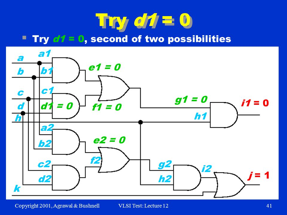 Copyright 2001, Agrawal & BushnellVLSI Test: Lecture 1241 Try d1 = 0  Try d1 = 0, second of two possibilities i1 = 0 j = 1 a1 b1 h c1 k d1 = 0 b a d