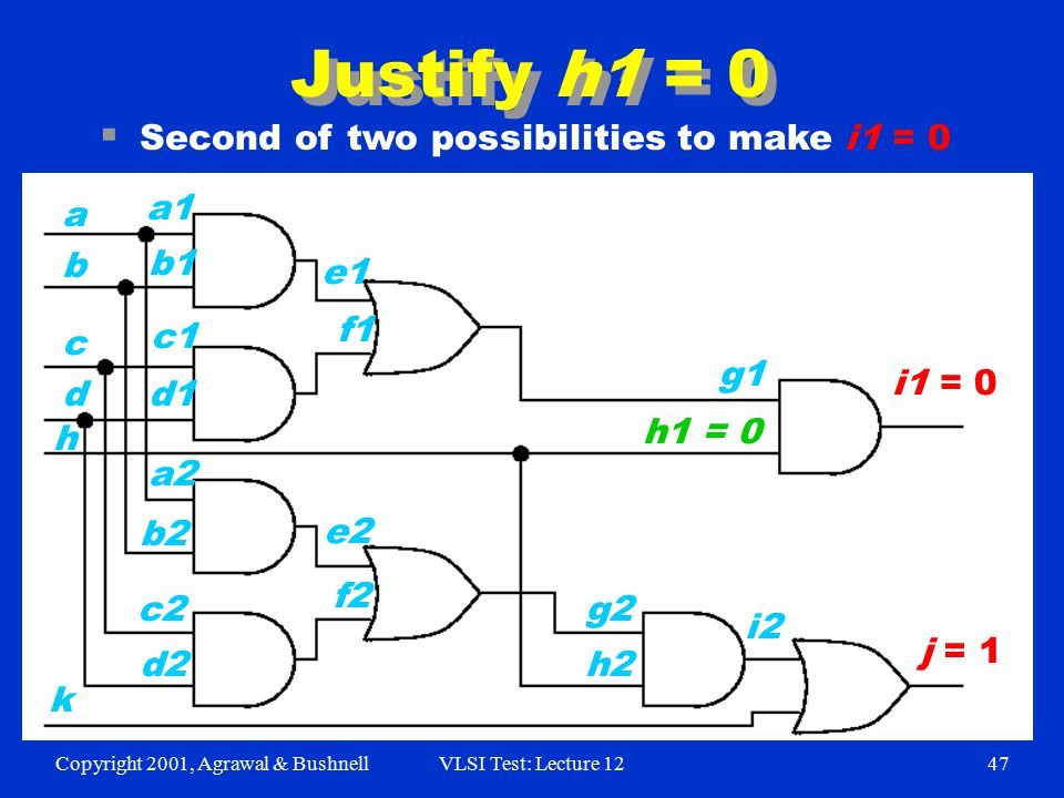 Copyright 2001, Agrawal & BushnellVLSI Test: Lecture 1247 Justify h1 = 0 i1 = 0 j = 1 a1 b1 h c1 k d1 b a d c d2 c2 b2 a2 f2 e2 f1 e1 h2 g2 g1 h1 = 0 i2  Second of two possibilities to make i1 = 0