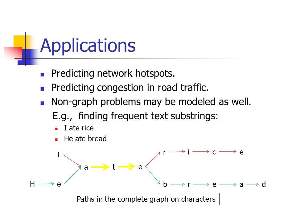 Applications Predicting network hotspots. Predicting congestion in road traffic.