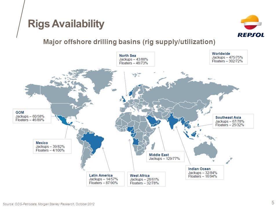 Comparación del precio del Gas en diferentes mercados (USD/MMBTU)