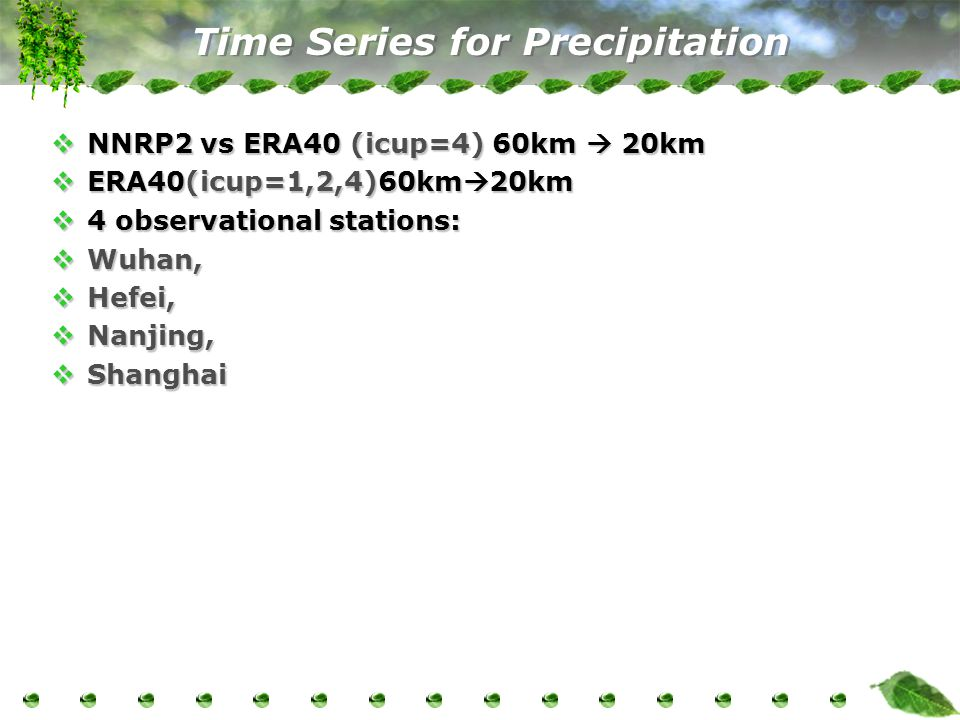 Time Series for Precipitation  NNRP2 vs ERA40 (icup=4) 60km  20km  ERA40(icup=1,2,4)60km  20km  4 observational stations:  Wuhan,  Hefei,  Nanjing,  Shanghai