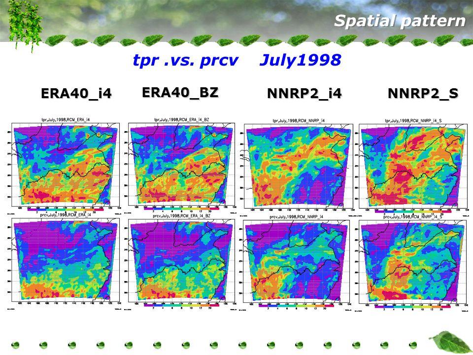 Spatial pattern ERA40_i4NNRP2_i4NNRP2_S ERA40_BZ tpr.vs. prcv Aug1998