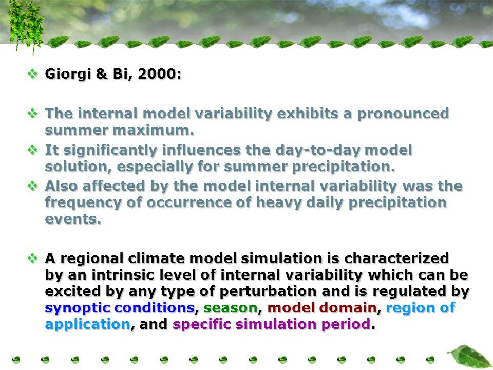  Resolution. Model. Its internal model variability.