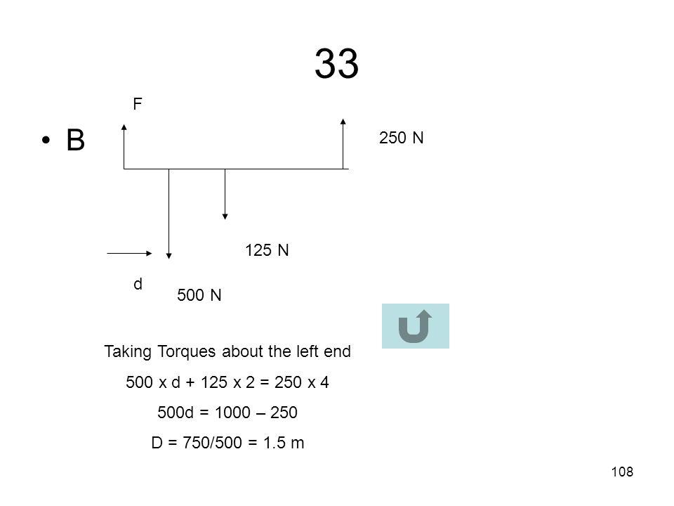 107 32 B 125 N 250 N 500 N F F + 250 N = 500 N + 125 N F = 625 – 250 N = 375 N