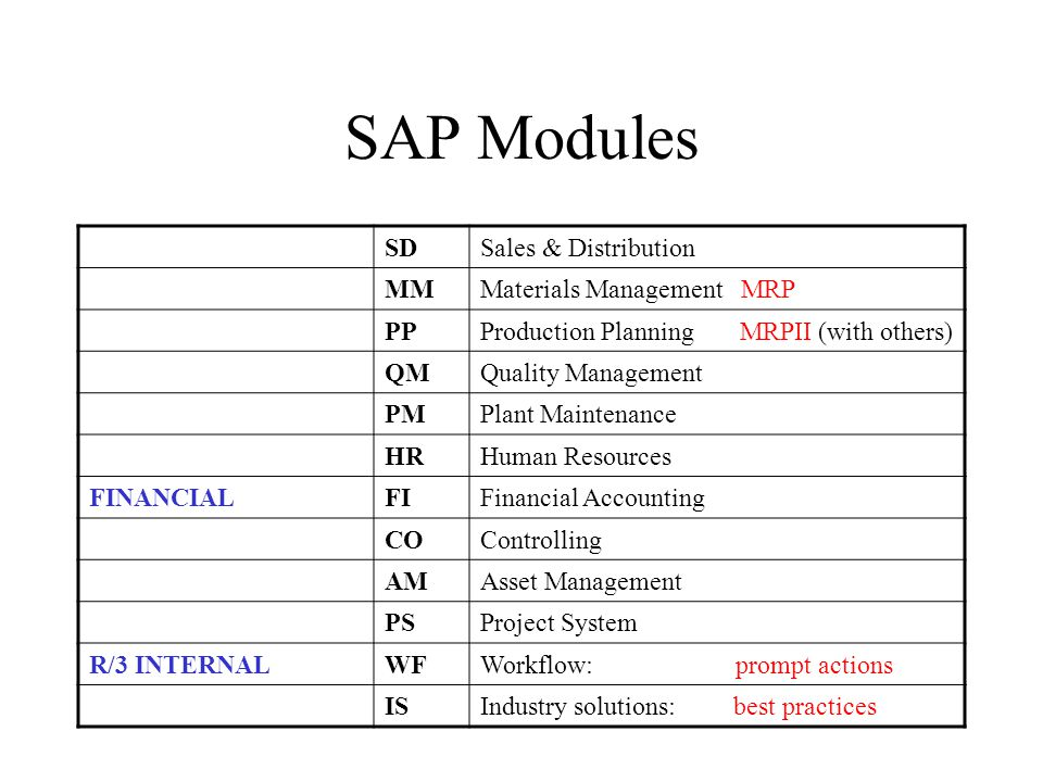 SAP Modules SDSales & Distribution MMMaterials Management MRP PPProduction Planning MRPII (with others) QMQuality Management PMPlant Maintenance HRHuman Resources FINANCIALFIFinancial Accounting COControlling AMAsset Management PSProject System R/3 INTERNALWFWorkflow: prompt actions ISIndustry solutions: best practices
