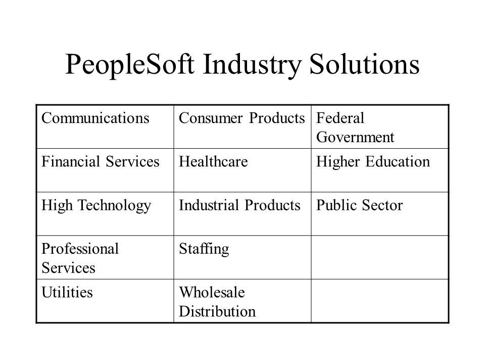 PeopleSoft Industry Solutions CommunicationsConsumer ProductsFederal Government Financial ServicesHealthcareHigher Education High TechnologyIndustrial ProductsPublic Sector Professional Services Staffing UtilitiesWholesale Distribution