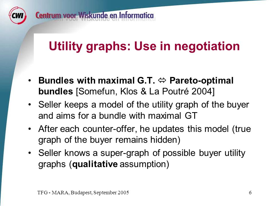 TFG - MARA, Budapest, September 20056 Utility graphs: Use in negotiation Bundles with maximal G.T.