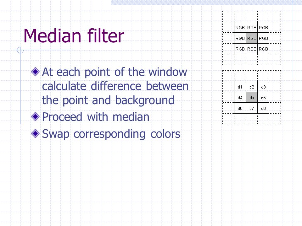 Median filter At each point of the window calculate difference between the point and background Proceed with median Swap corresponding colors