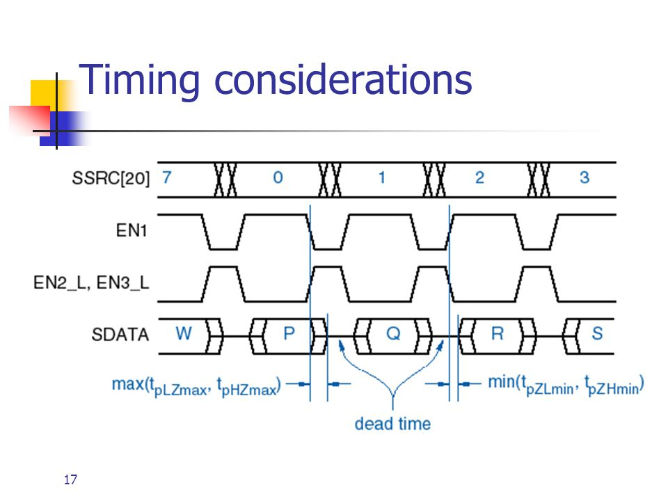 17 Timing considerations
