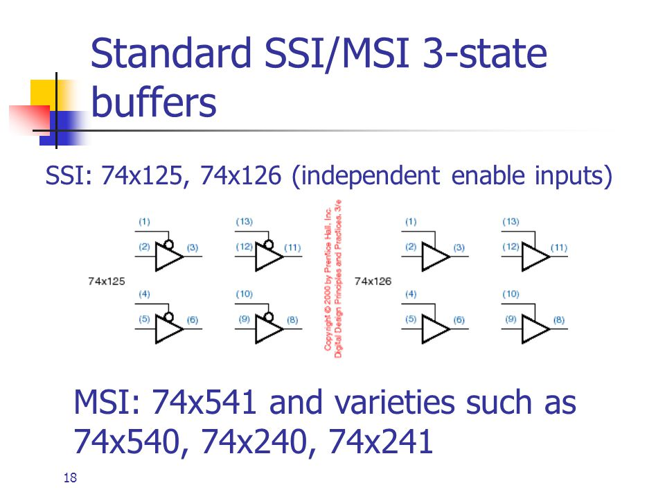 18 Standard SSI/MSI 3-state buffers SSI: 74x125, 74x126 (independent enable inputs) MSI: 74x541 and varieties such as 74x540, 74x240, 74x241
