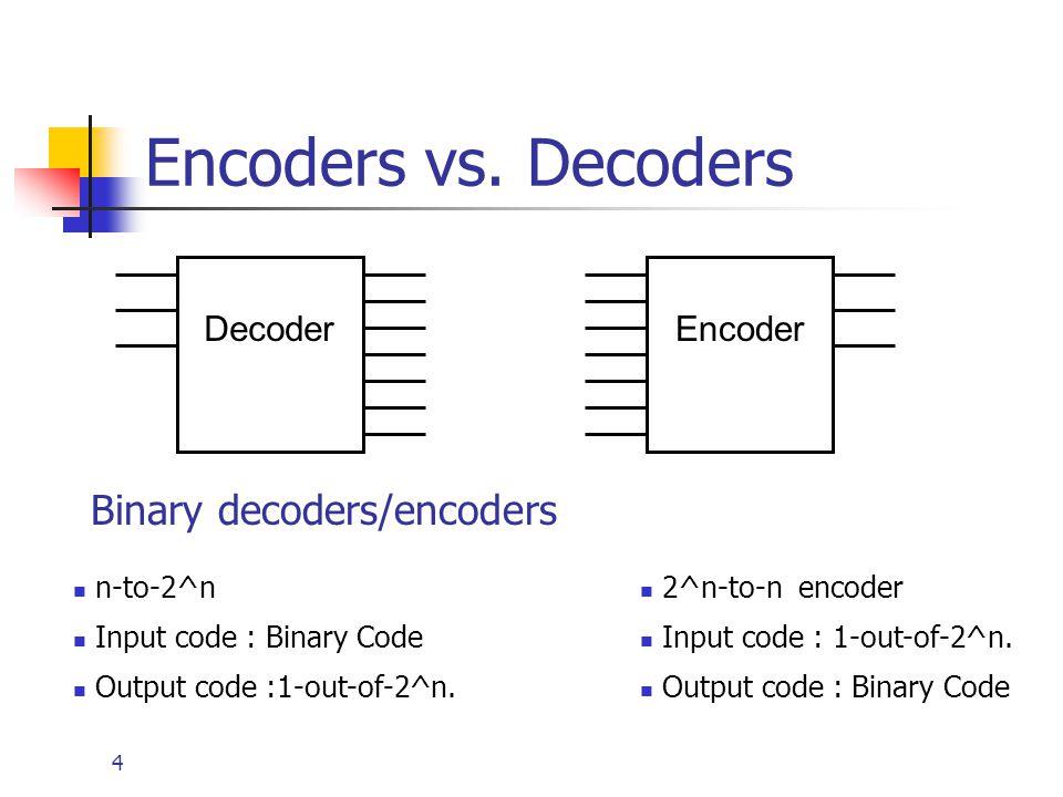5 Binary Encoder 2^n-to-n encoder : 2^n inputs and n outputs.