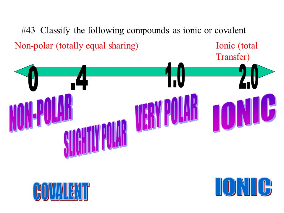 #43 Classify the following compounds as ionic or covalent Non-polar (totally equal sharing)Ionic (total Transfer)