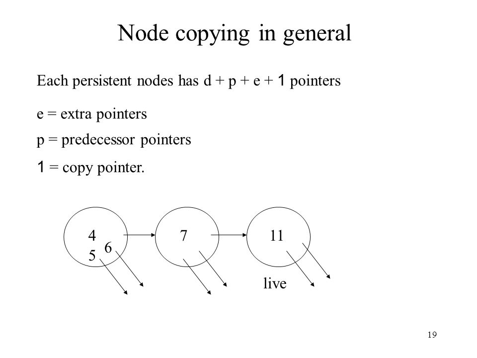 19 Node copying in general Each persistent nodes has d + p + e + 1 pointers e = extra pointers p = predecessor pointers 1 = copy pointer. live 4711 5