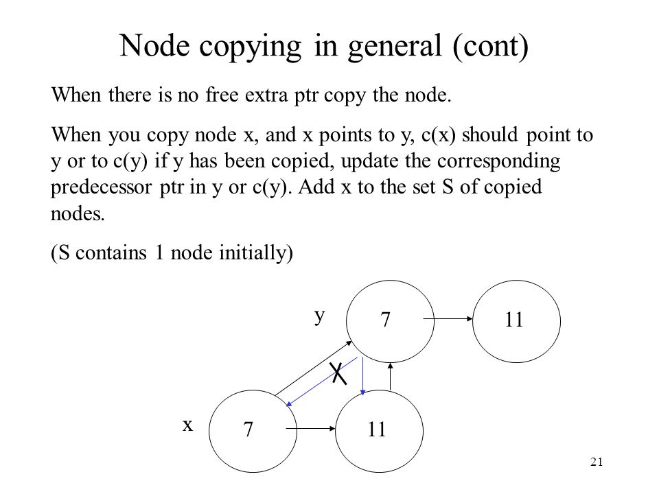 21 Node copying in general (cont) When there is no free extra ptr copy the node. When you copy node x, and x points to y, c(x) should point to y or to