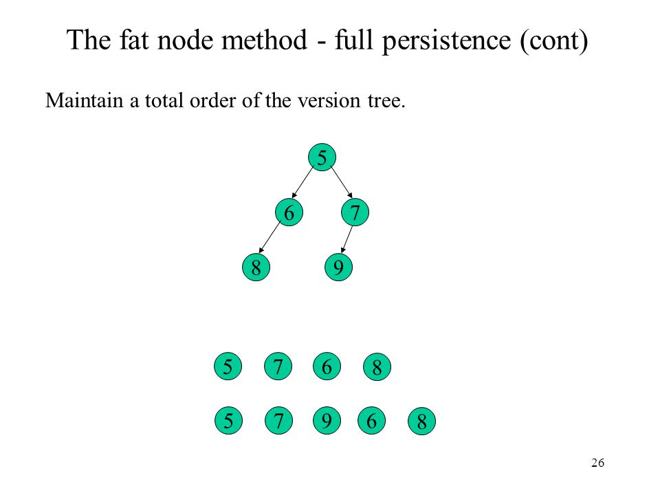 26 The fat node method - full persistence (cont) Maintain a total order of the version tree. 5 67 8 567 8 9 567 8 9