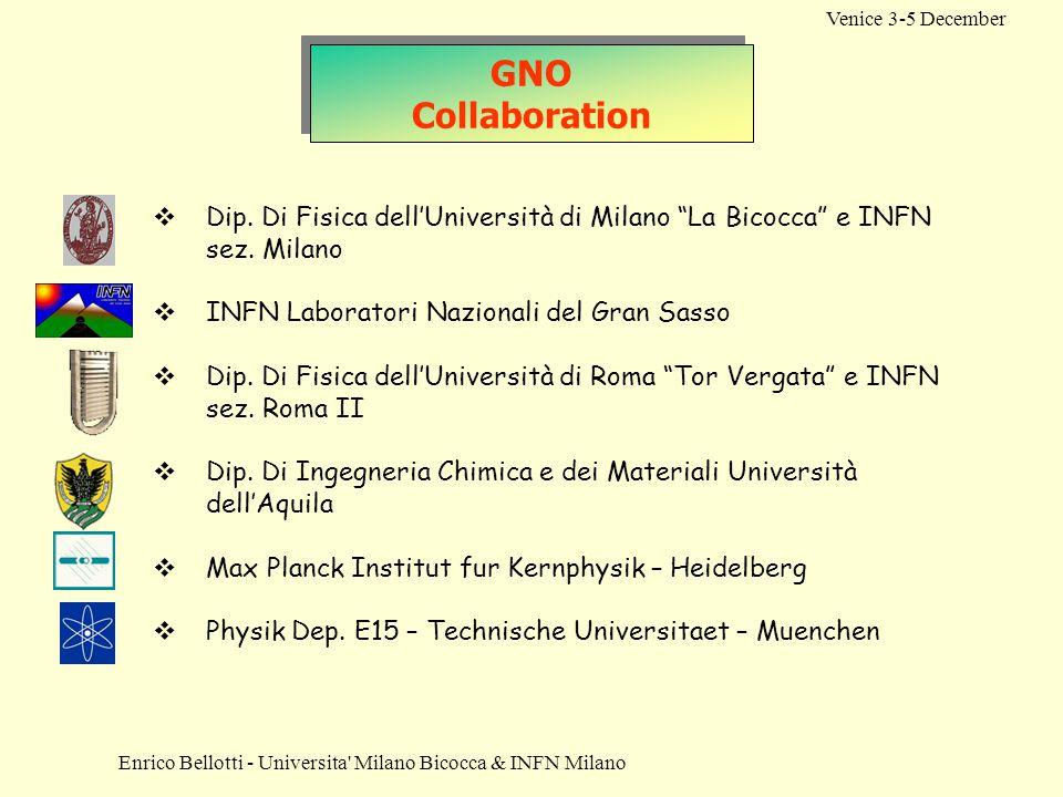 """Enrico Bellotti - Universita' Milano Bicocca & INFN Milano Venice 3-5 December  Dip. Di Fisica dell'Università di Milano """"La Bicocca"""" e INFN sez. Mil"""