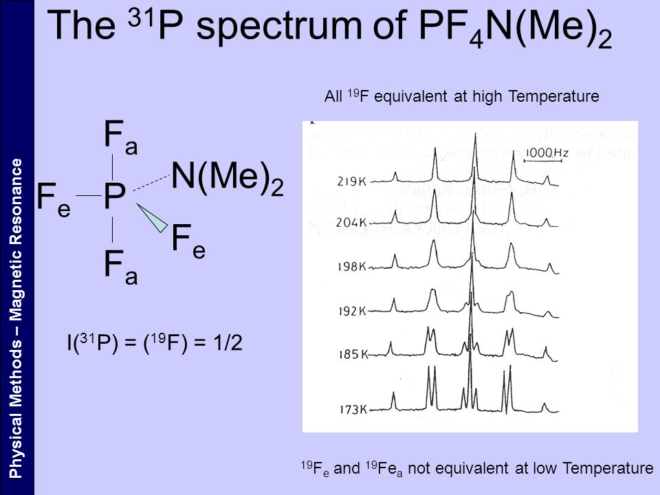 The 31 P spectrum of PF 4 N(Me) 2 Physical Methods – Magnetic Resonance P FaFa FaFa FeFe FeFe N(Me) 2 I( 31 P) = ( 19 F) = 1/2 All 19 F equivalent at high Temperature 19 F e and 19 Fe a not equivalent at low Temperature