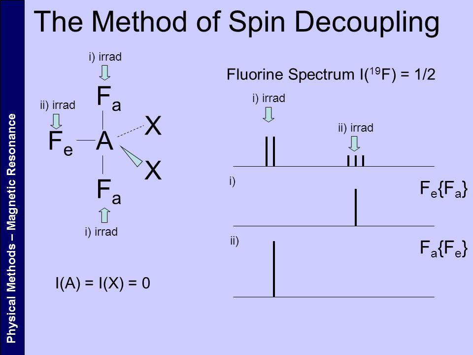 The Method of Spin Decoupling Physical Methods – Magnetic Resonance A FaFa FaFa FeFe X X I(A) = I(X) = 0 Fluorine Spectrum I( 19 F) = 1/2 i) irrad ii)