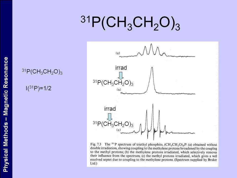Physical Methods – Magnetic Resonance 31 P(CH 3 CH 2 O) 3 I( 31 P)=1/2 31 P(CH 3 CH 2 O) 3 irrad 31 P(CH 3 CH 2 O) 3