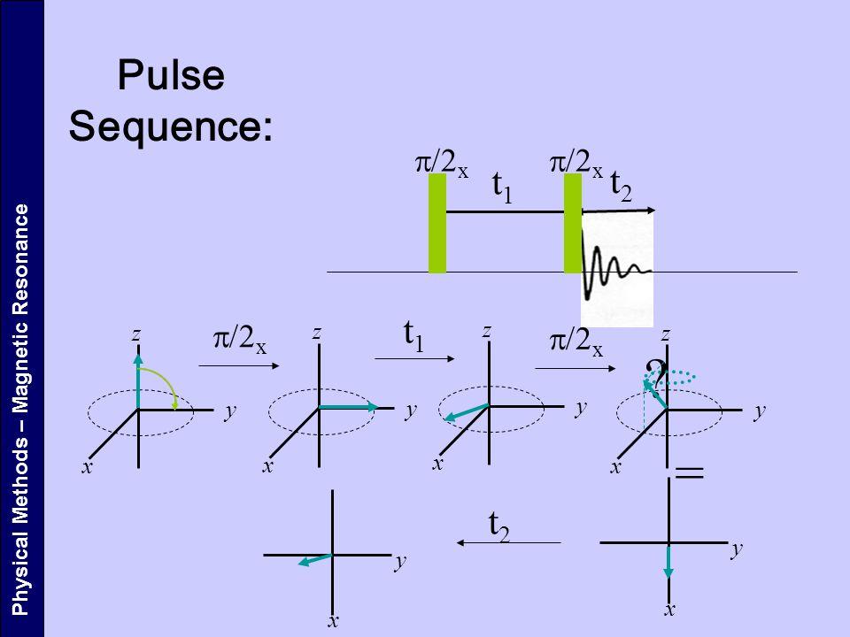 t2t2 Pulse Sequence: t1t1 t1t1 z x y z x y z x y  x ? z x y x y = t2t2 x y Physical Methods – Magnetic Resonance