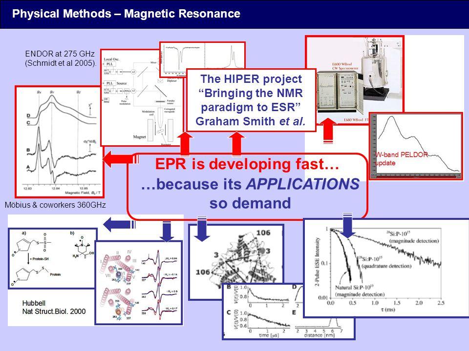 """Möbius & coworkers 360GHz ENDOR at 275 GHz (Schmidt et al 2005). The HIPER project """"Bringing the NMR paradigm to ESR"""" Graham Smith et al. EPR is devel"""