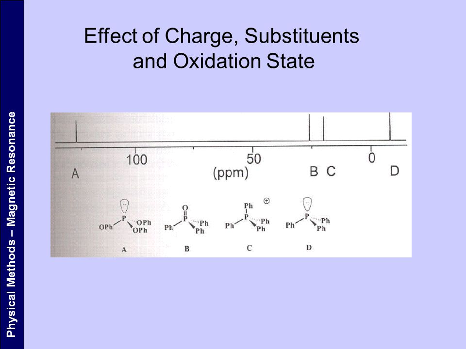 Physical Methods – Magnetic Resonance Effect of Charge, Substituents and Oxidation State